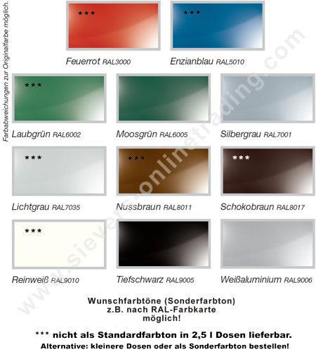 pin tabelle ncs und ral farben genuardis portal on pinterest. Black Bedroom Furniture Sets. Home Design Ideas