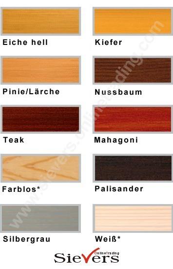 Super Remmers Holzschutz-Creme, Profi-Holzschutzlasur, Holzlasur MG26